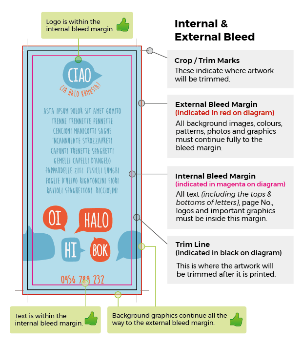 Internal and External Bleed Diagram
