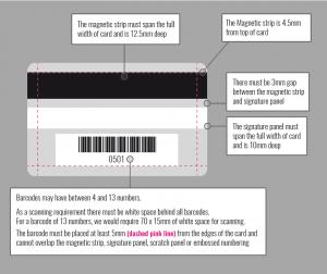 Plastic & Loyalty Card Back Diagram Enlarged