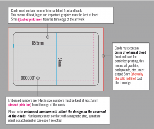 Plastic & Loyalty Card Front Diagram Enlarged