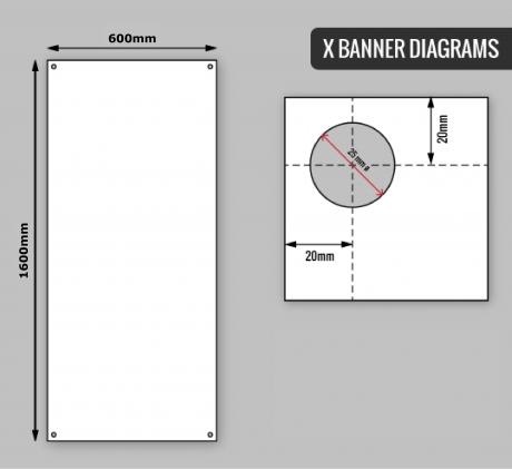 XBanner Diagram